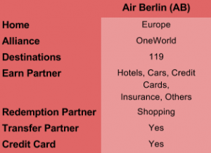 AirBerlin topbonus overview table